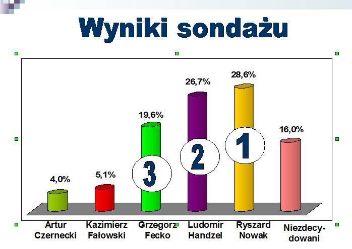 sondaz1