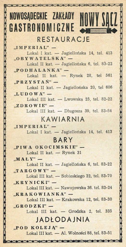 knajpy Nowego Sącza lat 60 XX w