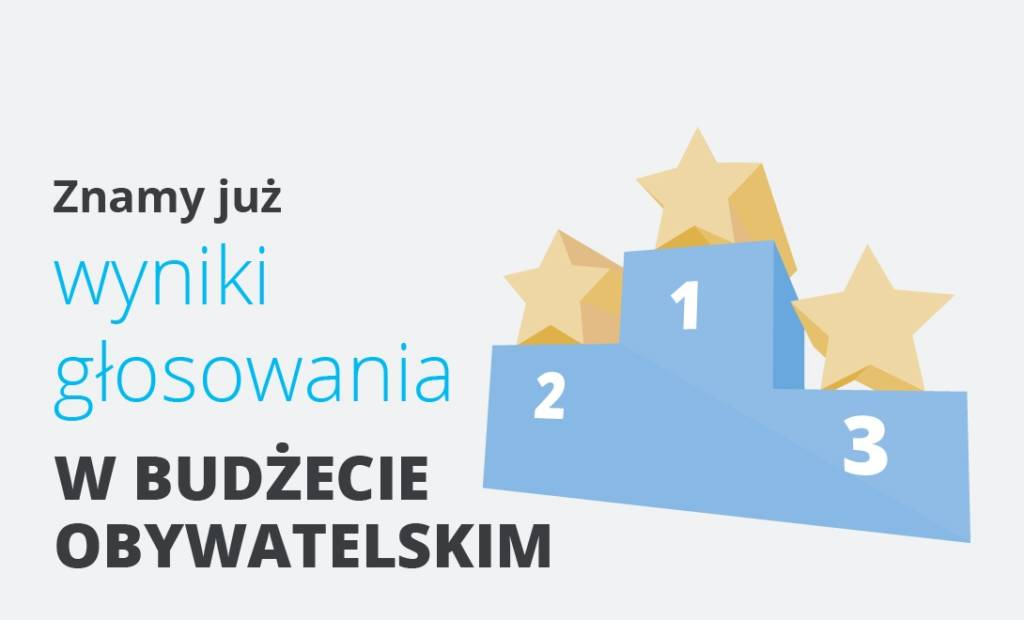 46 zadań zostanie zrealizowanych w ramach I edycji Budżetu Obywatelskiego Województwa Małopolskiego