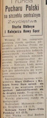 Sandecja Puchar Polski Piłkarz