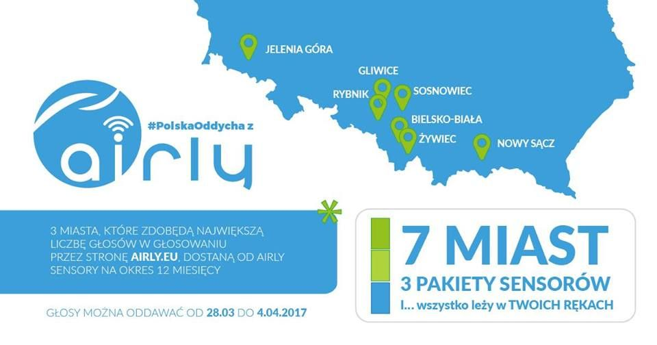 polska oddycha z Airly