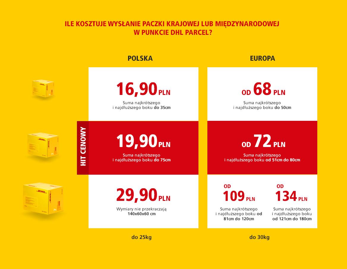 DHL Parcel ceny