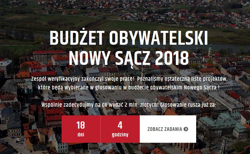 projekty ogólnomiejskie Nowy Sącz
