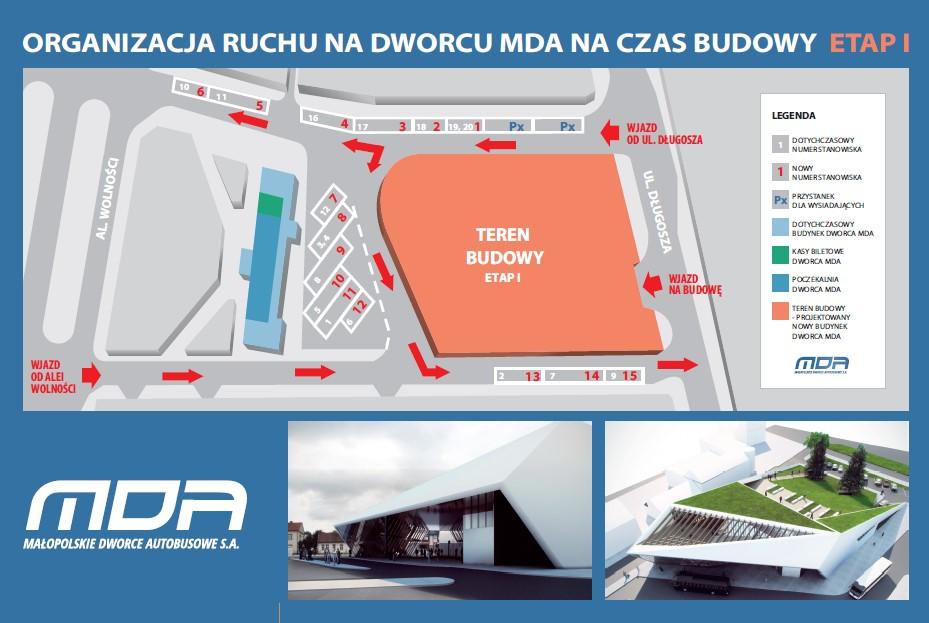 remont dworca autobusowego MDA Nowy Sącz