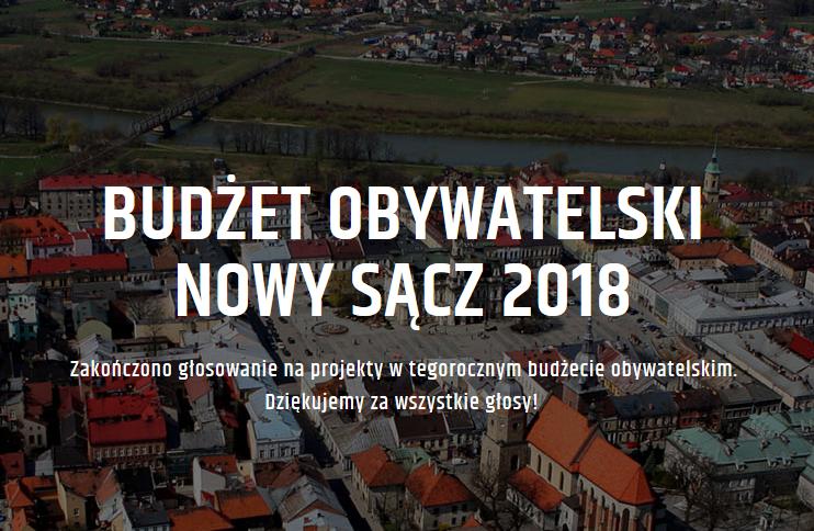 budżet obywatelski 2018 wyniki