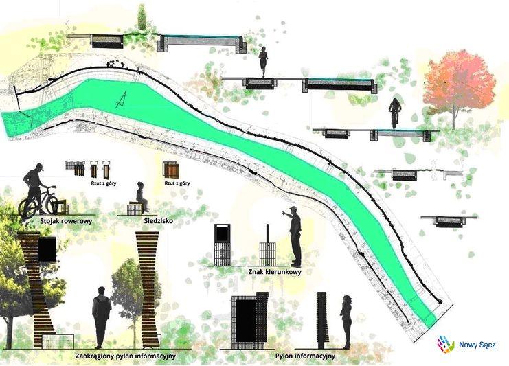 pierwszy etap prac przy budowie pięciokilometrowej ścieżki turystycznej wzdłuż obu brzegów rzeki Kamienica