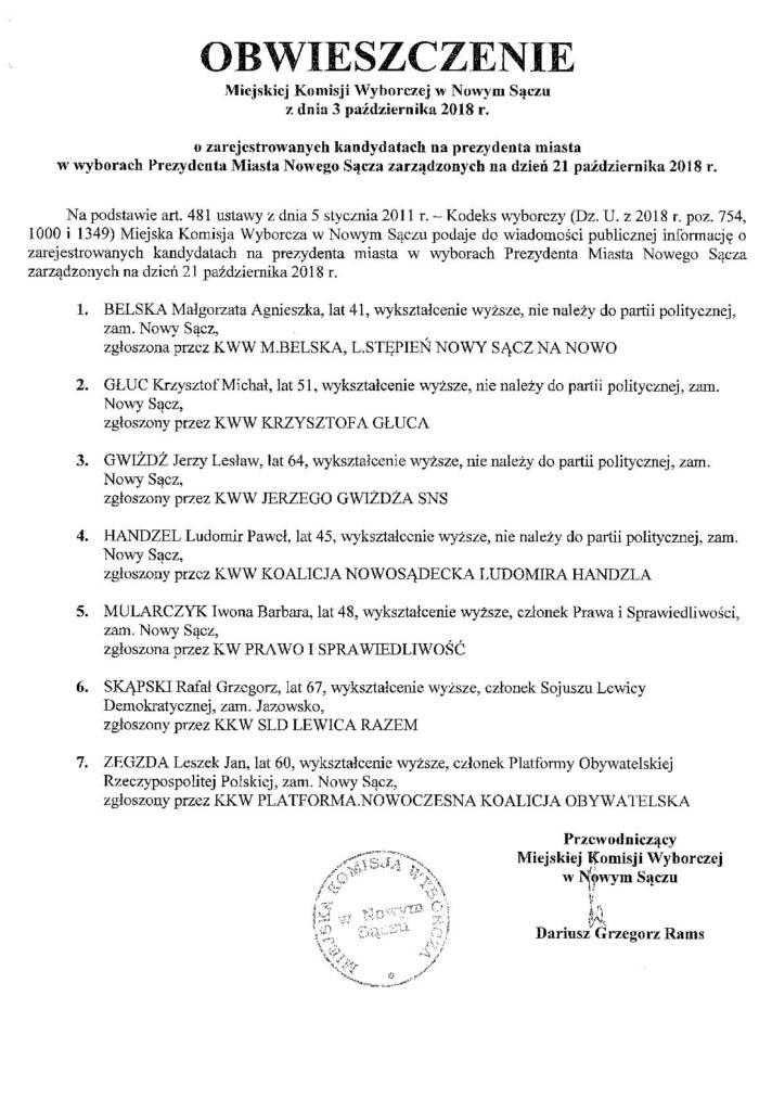 Miejska Komisja Wyborcza w Nowym Sączu - obwieszczenie o zarejestrwanych kandydatach