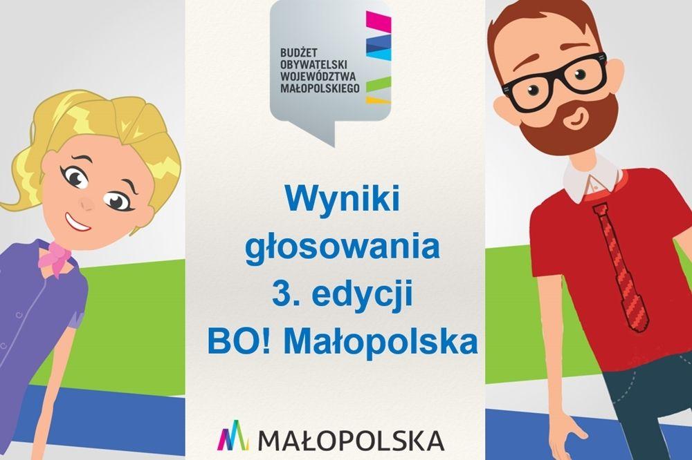 5 zwycięskich zadań z subregionu sądeckiego w BO Małopolska