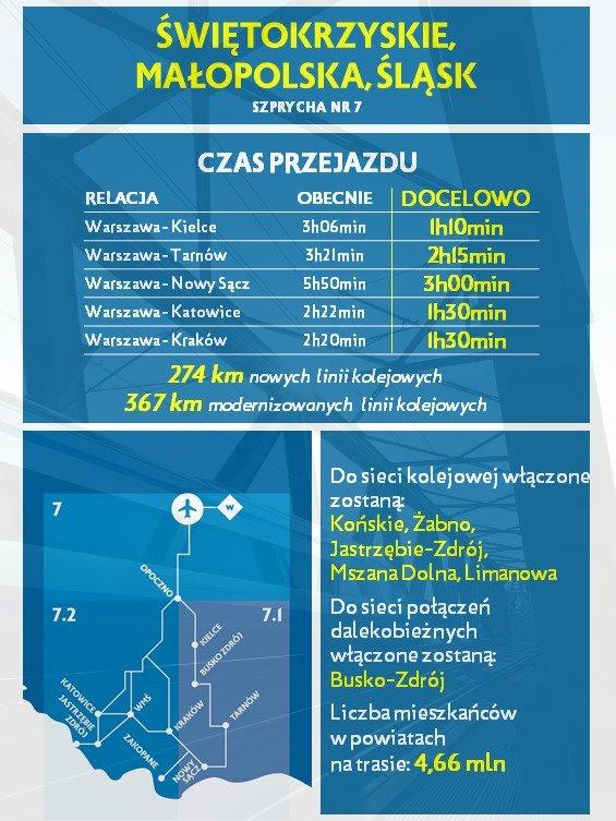 CPK Centralny Port Komunikacyjny