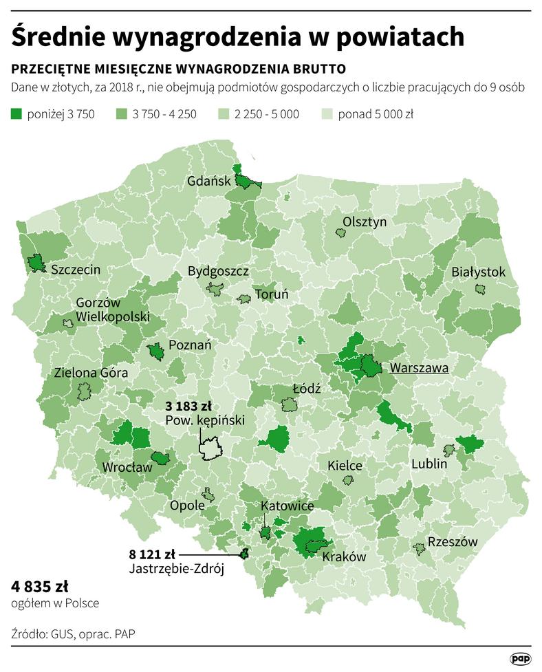 przeciętne wynagrodzenie w Polsce w 2018