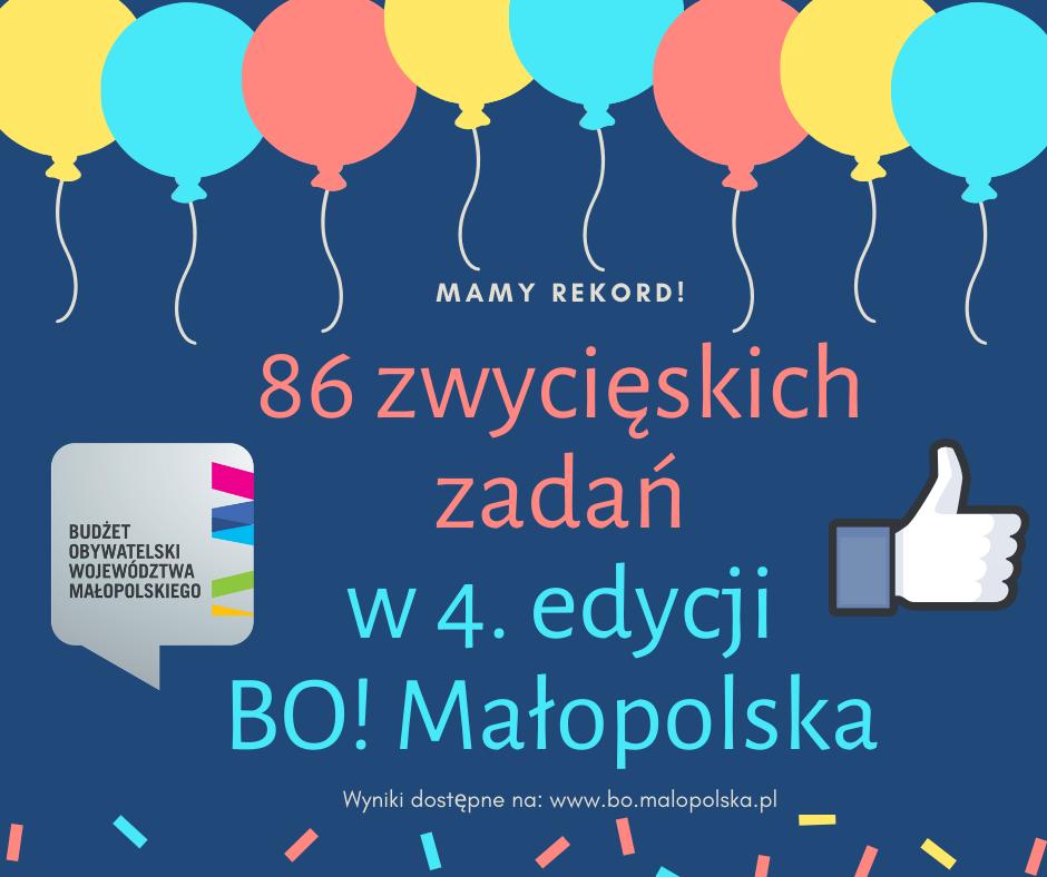 wyniki 4. edycji Budżetu Obywatelskiego Województwa Małopolskiego